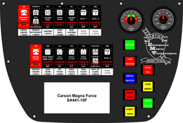 Emergency Mobile Technologies, Module.